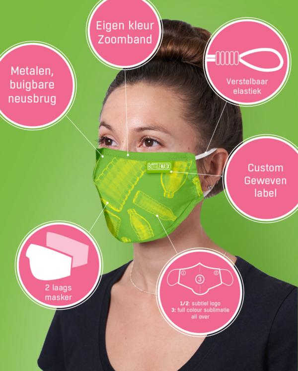 BottleMask duurzaam mondmasker katoen RPET