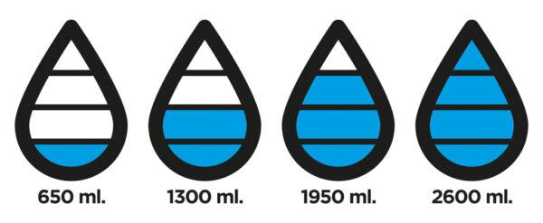 Aqua hydratatie RVS fles